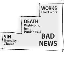 Bad News - Stariway